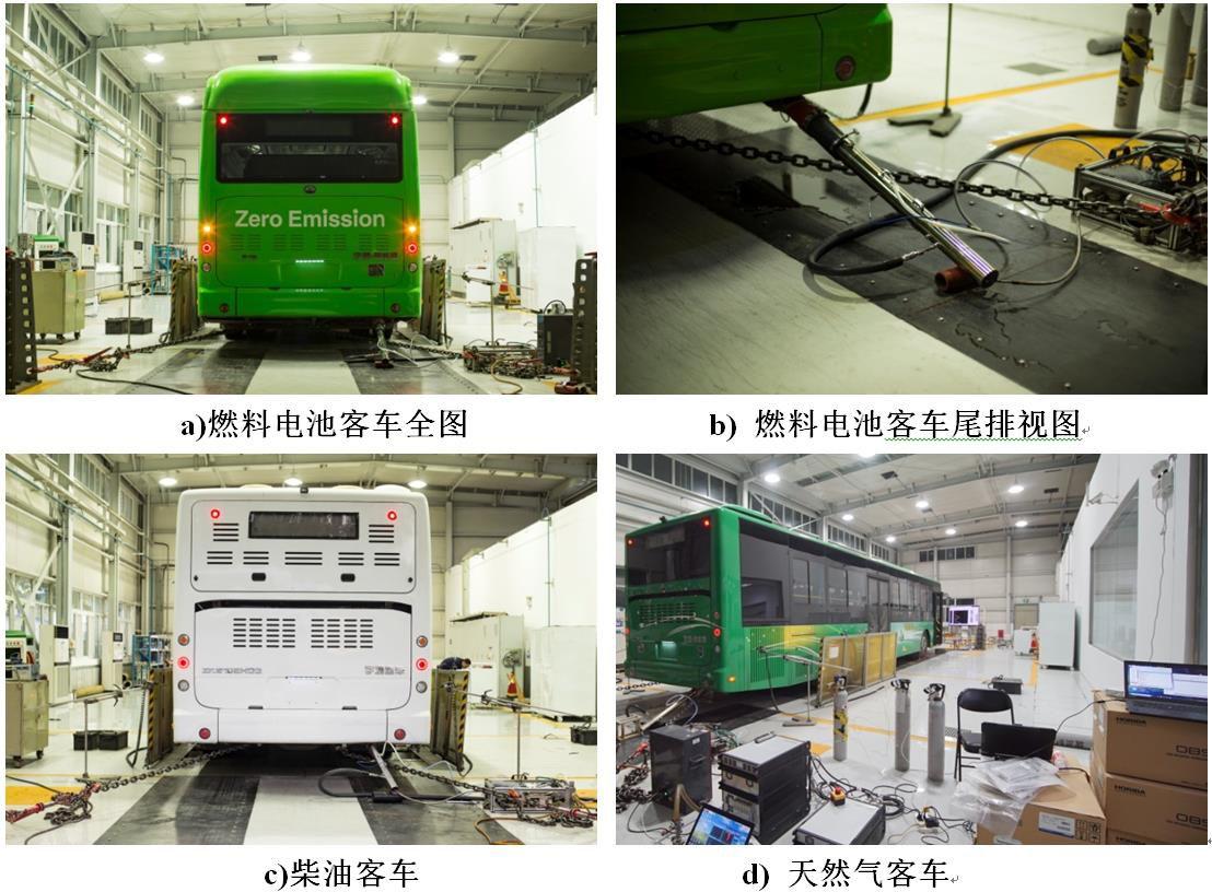 国家电动客车电控与安全工程技术研究中心燃料电池客车排放试验研究报告